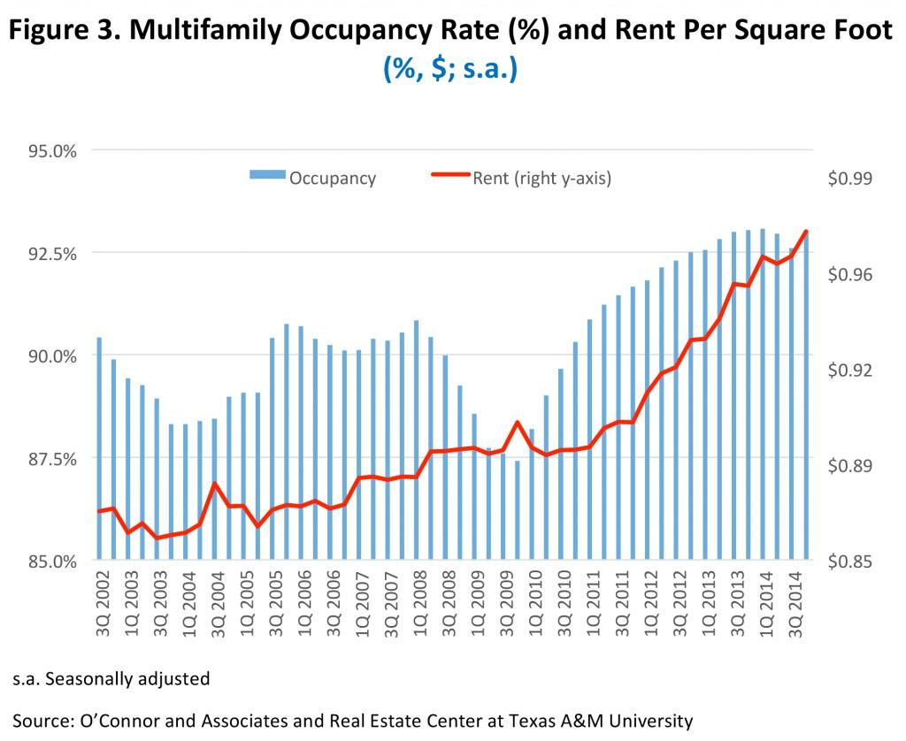 Microsoft Word - DFW Housing Market 2015.docx